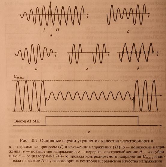 Повышение качества электроэнергии: методы, способы, причины