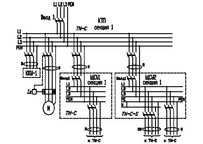 Глухозаземлённая нейтраль в сетях 0,4 кВ: режимы, применение, нормирование и пункты ПУЭ