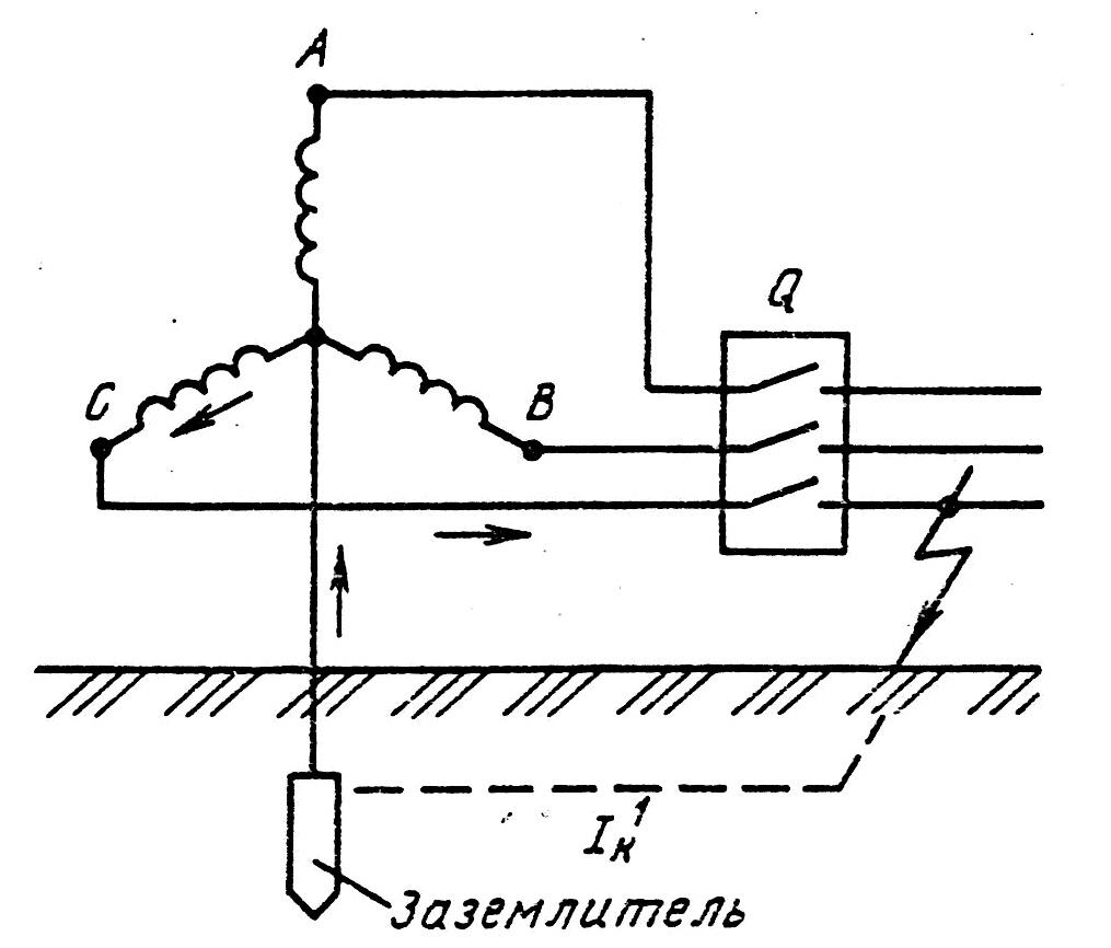 Основные понятия электрических сетей: номинальные напряжения, режимы работы нейтрали