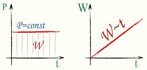 Номинальная мощность Р: определение, формула