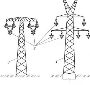 Правила прокладки и строительства электрической сети