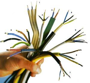 Маркировка проводов и кабелей по буквам, цифрам и цвету