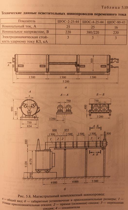 Токопроводы и шинопроводы: схемы, технические данные, типы, достоинства и недостатки