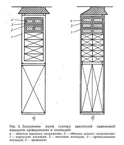 Обмотки статора электродвигателя, классификация, характеристики, применение