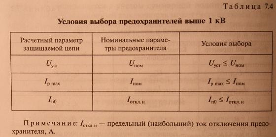 Разъединители, отделители, короткозамыкатели: назначение, выбор, сравнение