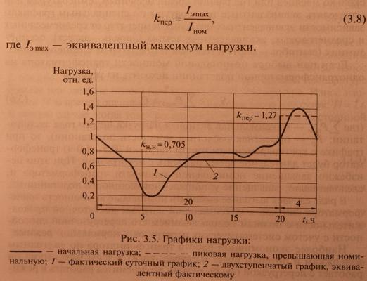 Расчет и выбор силового трансформатора по мощности и количеству