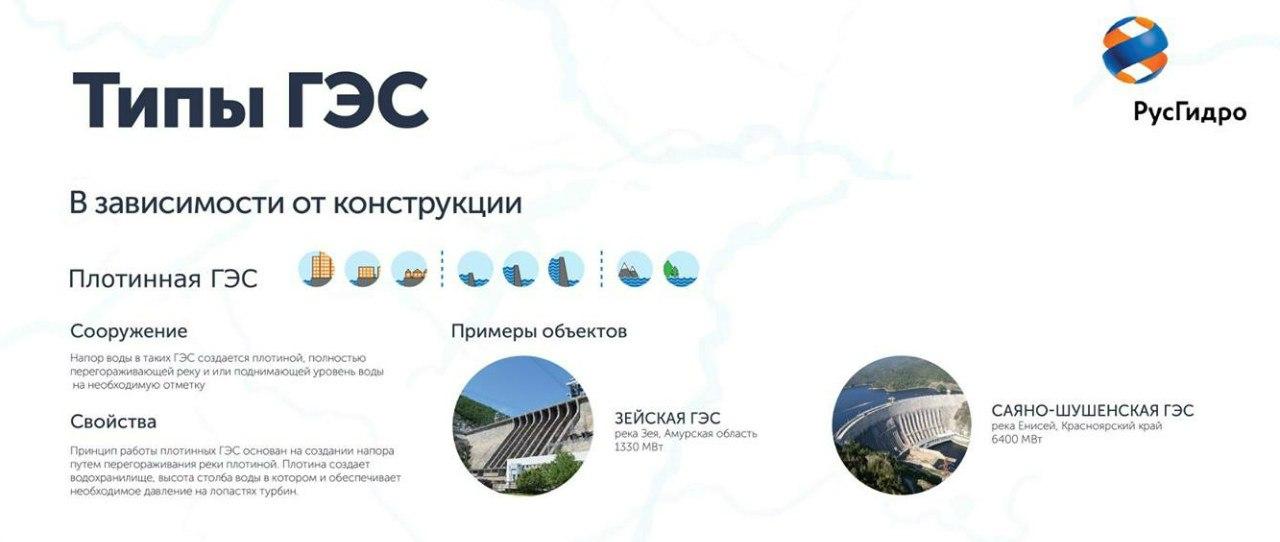 Развитие гидроэнергетики 1