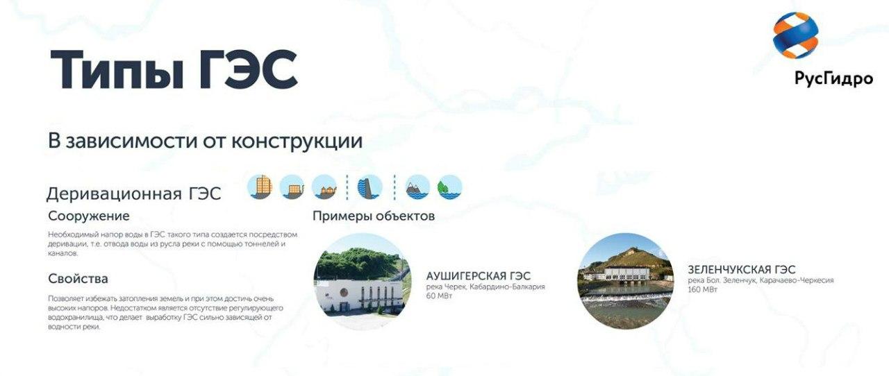 Развитие гидроэнергетики 3