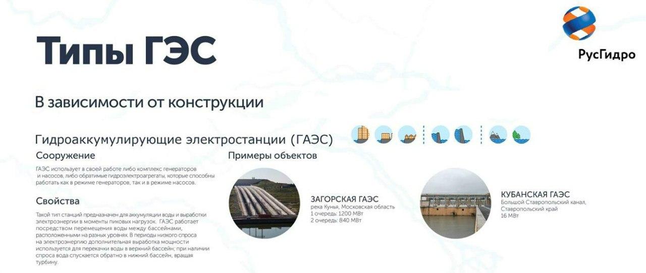 Развитие гидроэнергетики 5