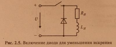 Электрические контакты: принцип работы, типы, защита контактов