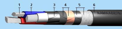 Кабели с пластмассовой и изоляцией сшитого полиэтилена: типы кабелей, свойства, достоинства