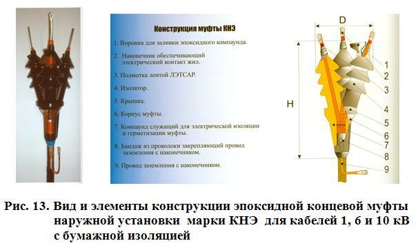 Рис. 13. Вид и элементы конструкции эпоксидной концевой муфты наружной установки марки КНЭ для кабелей 1, 6 и 10 кВс бумажной изоляцией.