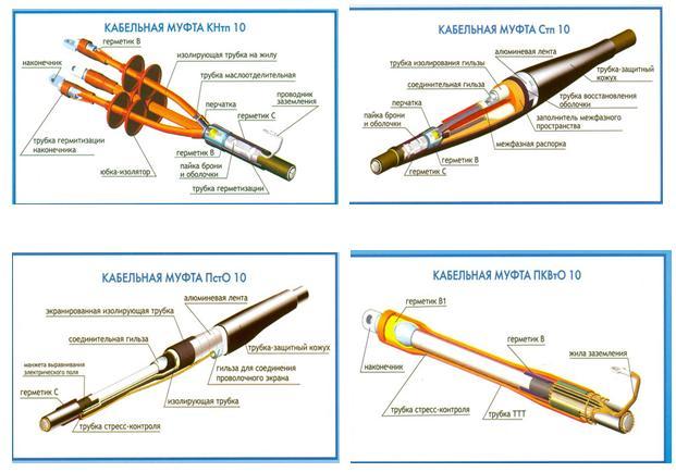 Муфты силовых кабелей: виды, марки, конструкция, применение (соединительные, концевые)
