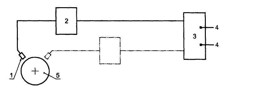 Средства измерений вибрации вала: модели, принцип измерения, датчики контроля вала