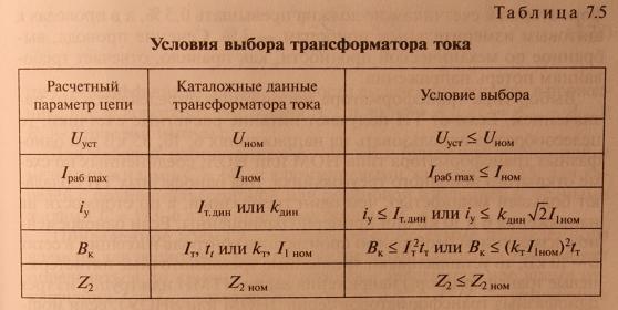 Выбор трансформаторов тока и трансформаторов напряжения: формулы, расчет, схемы