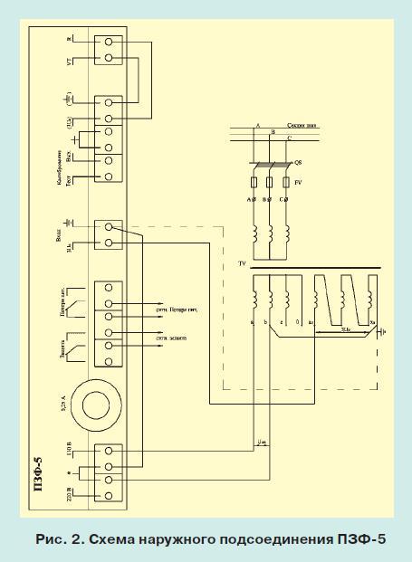 надежность трансформаторов тока