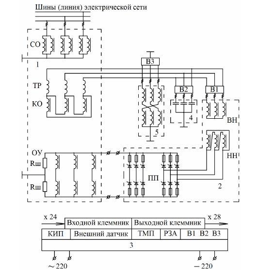 Управляемые реакторы, производители, принцип действия, схема