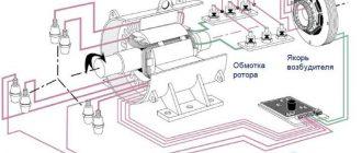 Системы возбуждения синхронных генераторов