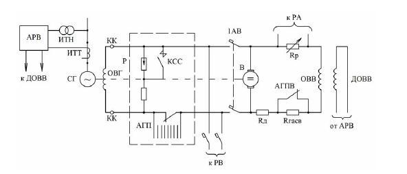 Система независимого возбуждения с возбудителем постоянного тока