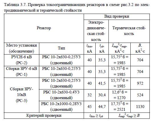 Проверка реакторов на электродинамическую и термическую стойкость, расчеты, примеры, формулы, таблицы