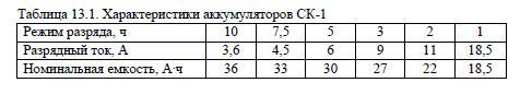 характеристика аккумулятора ск-1