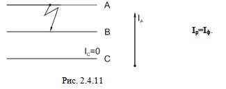 Включение реле на разность токов 2 – фаз (схема восьмерки)