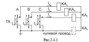 Соединение трансформаторов тока и обмоток реле в полную звезду