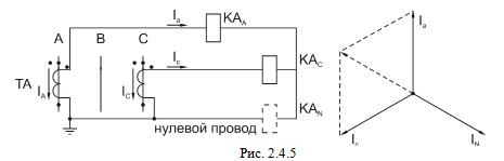 Соединение трансформаторов тока и обмоток реле в неполную звезду