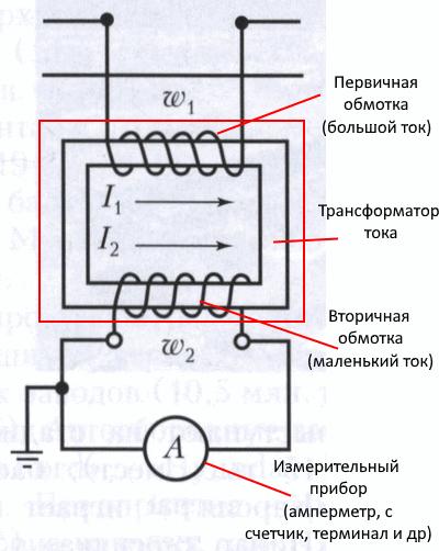 Схемы соединений трансформаторов тока, виды схем, параллельное и последовательное