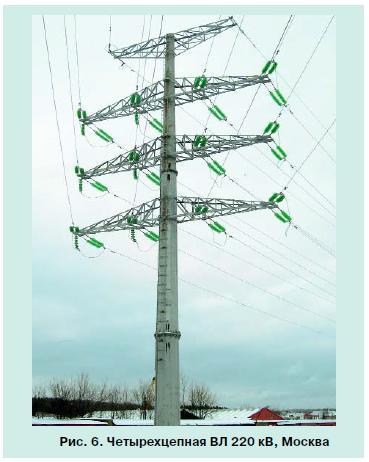 линии электропередачи на стальных опорах 5