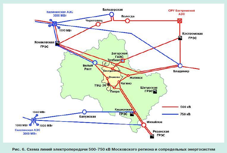 московская энергосистема 6