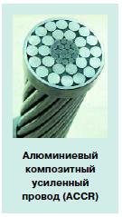 Алюминиевый композитный провод 1