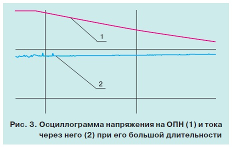 Электромагнитная обстановка 5