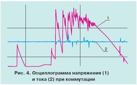 Электромагнитная обстановка 6
