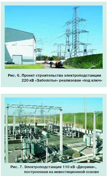 инвестиционные программы компании электрозавод 8