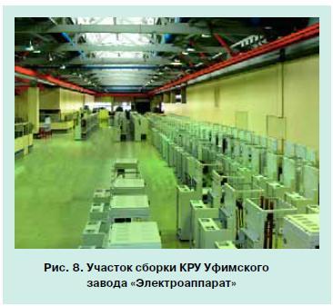 инвестиционные программы компании электрозавод 9