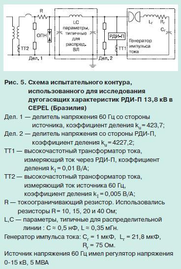испытания разрядников 5