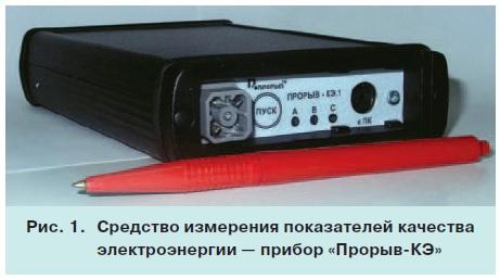 Территориальная система мониторинга показателей качества электроэнергии 1