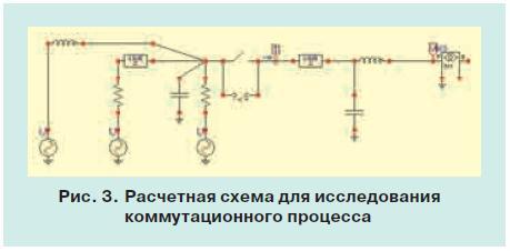 Перенапряжения в трансформаторе 4
