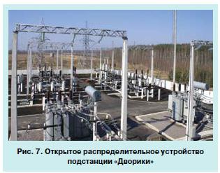 Возможностей предприятий России 10