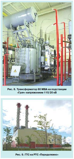 Возможностей предприятий России 11