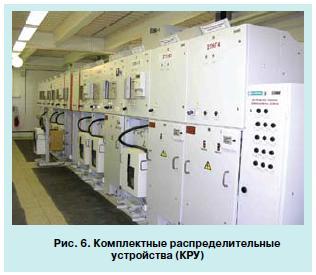 Возможностей предприятий России 9