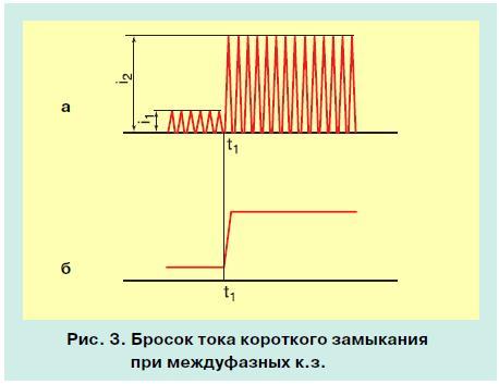 Контроль тока в распределительных линиях электропередачи 10 кв 3