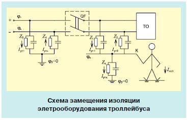 Электробезопасности троллейбуса 2