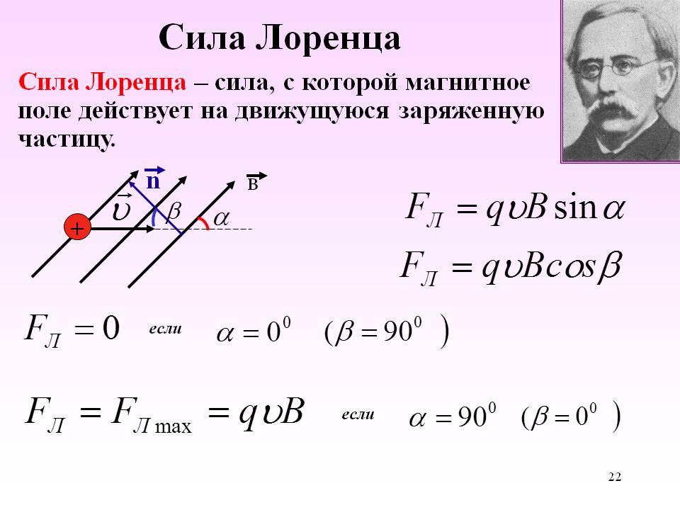 Сила Лоренца, определение, формула, физический смысл