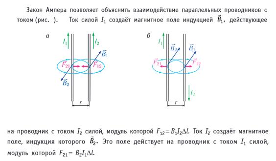 Закон Ампера 1