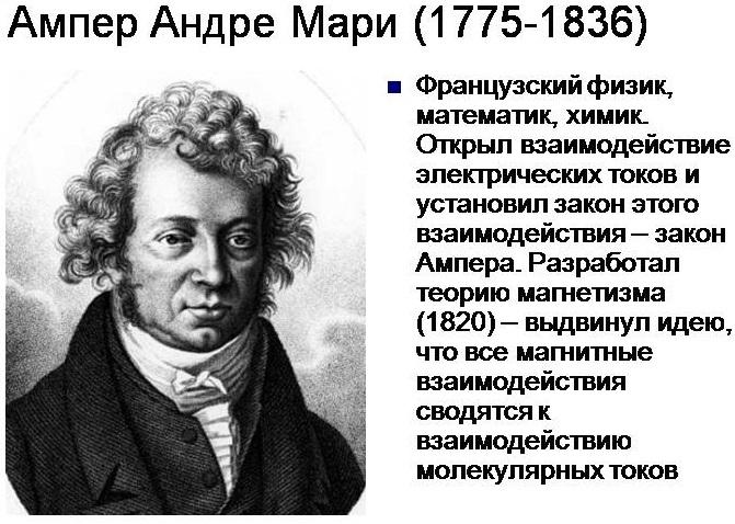 Закон Ампера 3