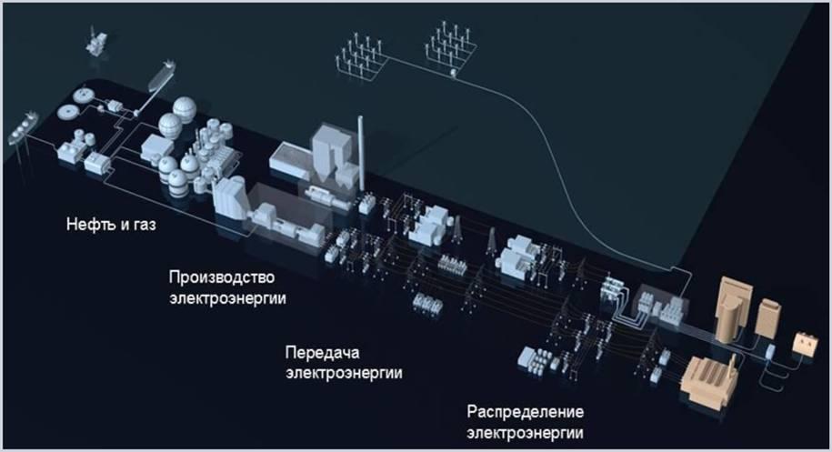 Строительство электрических сетей