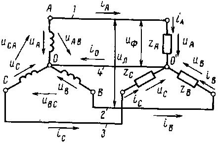 Линейные и фазные токи 2