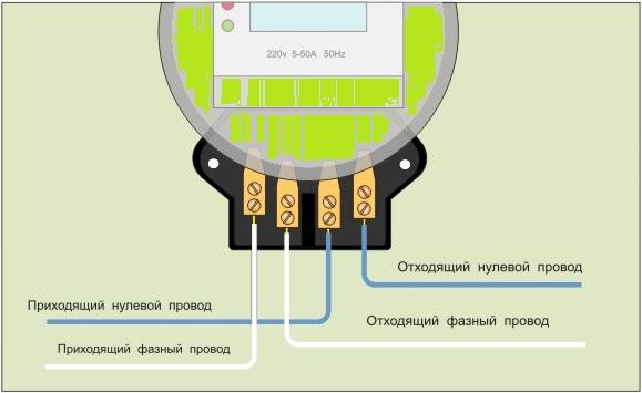 shema stetchika 1 faza